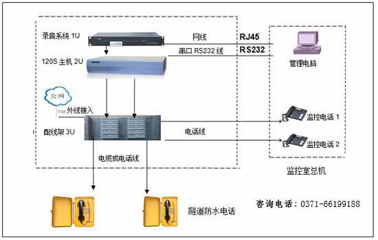 隧道电话交换机系统解决方案图