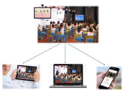 远程视频教学