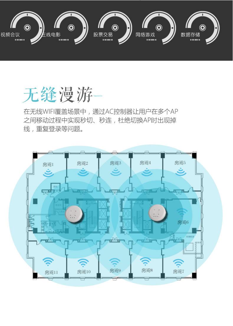AC无线智能控制器 XAC101/102