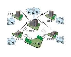 无线AP部署怎么部署,才能增强无线覆盖信号