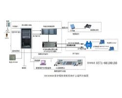 矿山通信联络系统方案