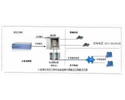 小型煤矿及矿山程控电话交换机系统方案