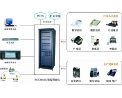生产调度与行政电话一体化调度程控交换机方案
