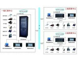 多级调度通信系统应用方案