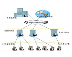 党委通信调度系统