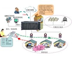 星级酒店IP数字程控交换机应用方案