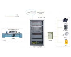 申瓯矿用KTJ126本安型调度机解决方案