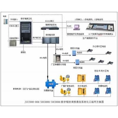 化工生产调度机系统方案-融合通信