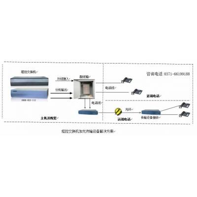 企业电话程控交换机加语音复用设备电话光端机