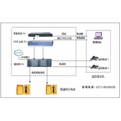 隧道程控电话交换机系统解决方案