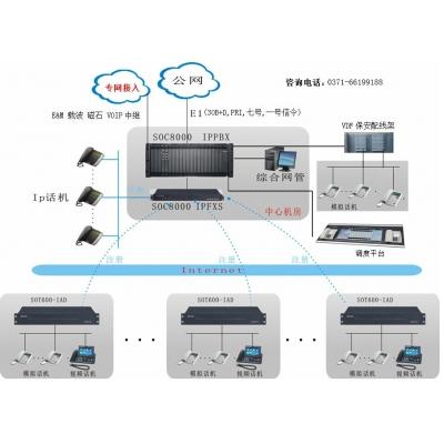 电力软交换程控交换机通信系统解决方案