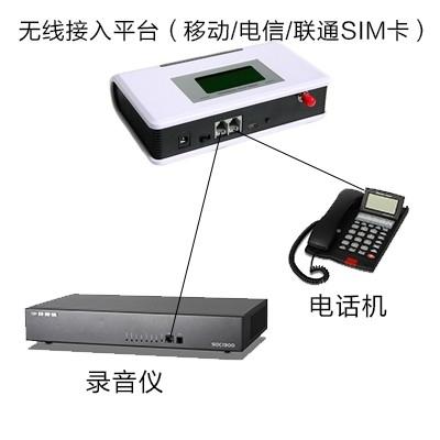 无线录音系统示意图